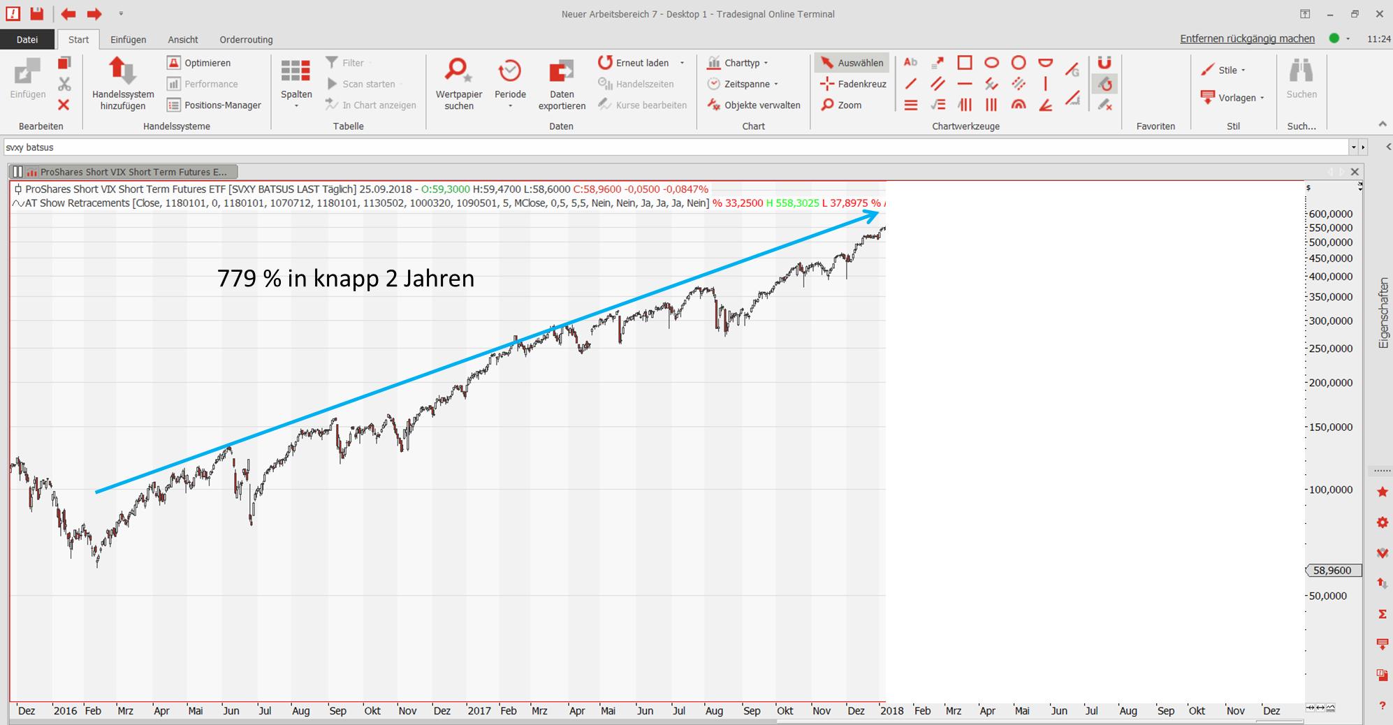 Artmann Trading Hörgeld